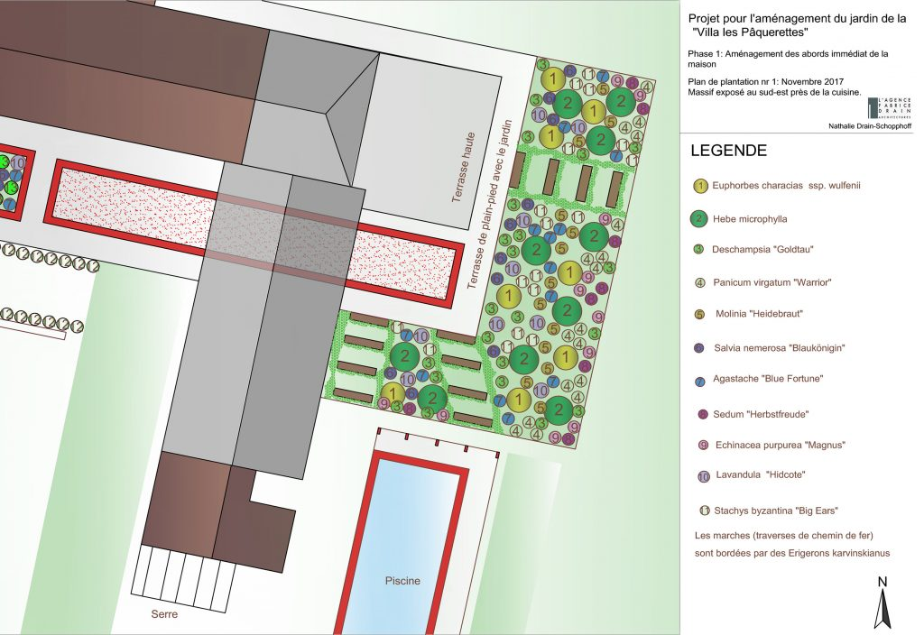 Plan plantation sahurs